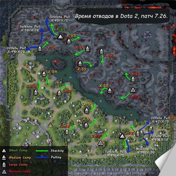 карта отводов дота 2